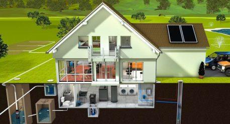 Водоснабжение загородного дома из колодца - расчет и выбор оборудования